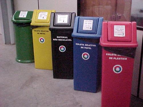 Meio Ambiente e o Lixo Doméstico